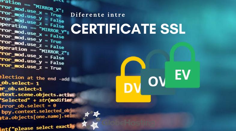 despre certificat ssl